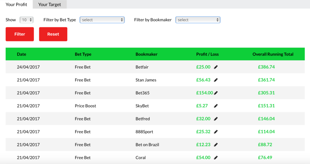 Use Tracking Plus for your matched betting target