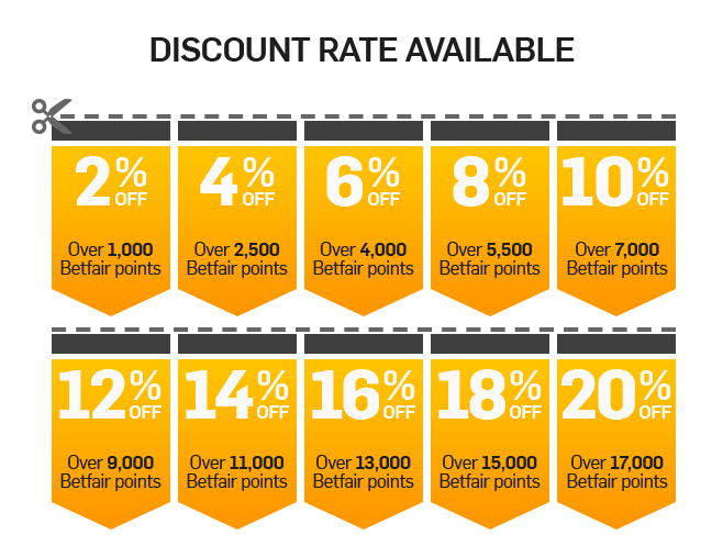 Betfair Points Discount Rate