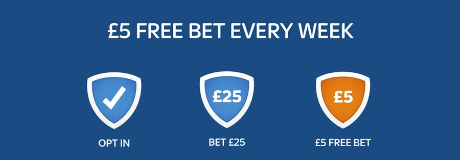 Sky Bet Free Bet Club