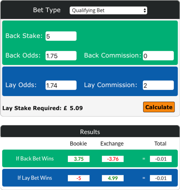 Match betting example - Using the calculator