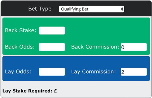 Lay betting for dummies
