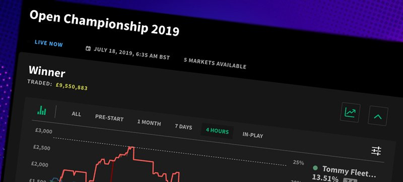 Dropping Odds Tips - How to Profit from Changing Odds in 2019