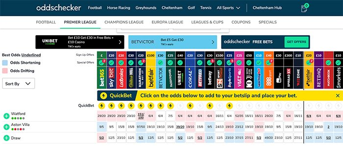 Beat the bookies with OddsChecker