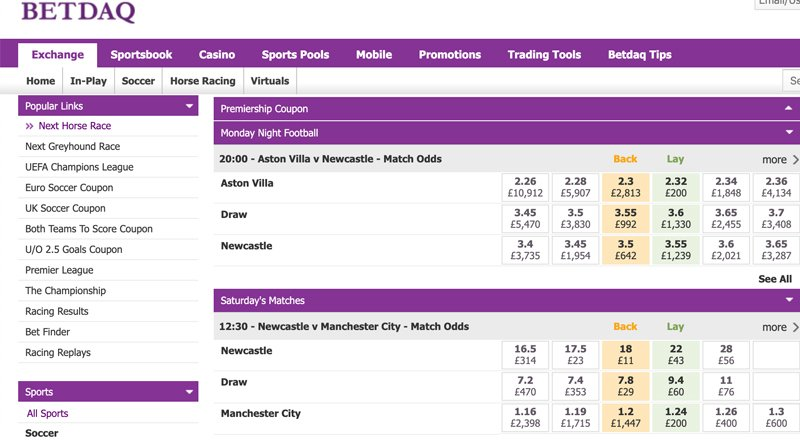 Betdaq football