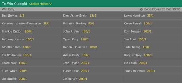 SPOTY 2019 betting odds
