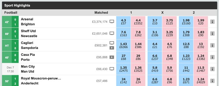 Back and lay betting - Betfair