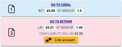 zero risk betting betfair