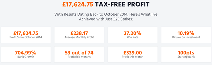 Best tipsters - Premier Greyhound Tips
